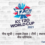 ICC-Cricket-T20-World-Cup-2021